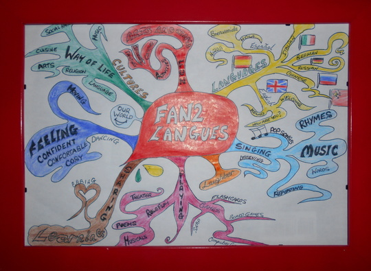 Mindmapping_fan_2langues-1447930599