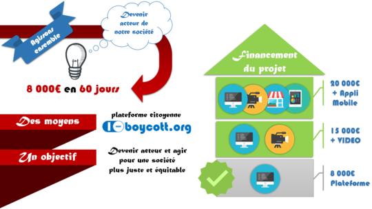 Schema_financement_projet-1448028987