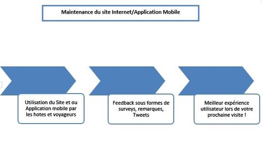 Maintenance_du_site_internet-1448598241