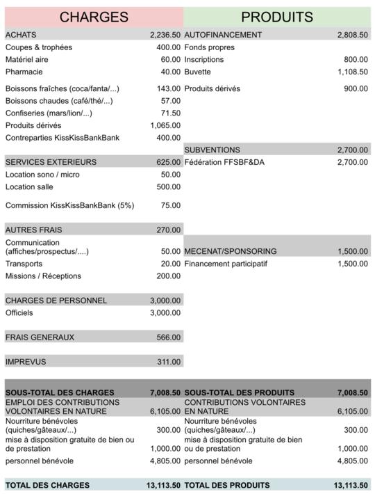 Budget_intx-1448748933