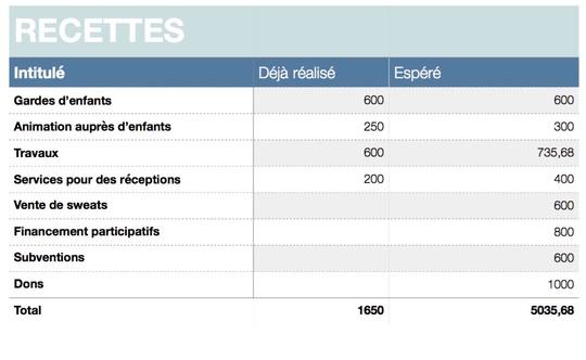 Financement2-1449353793