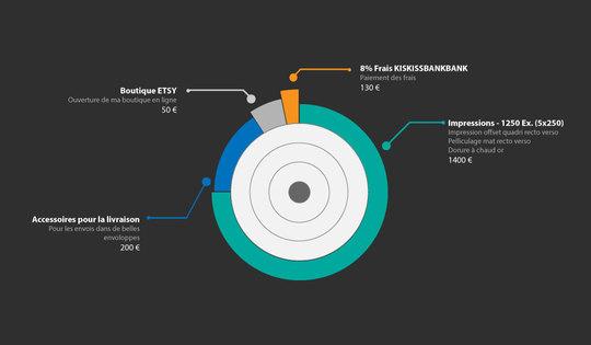 Graph-financement-1449525475