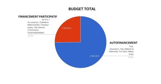 Budgetkkbb__2_-1449599552