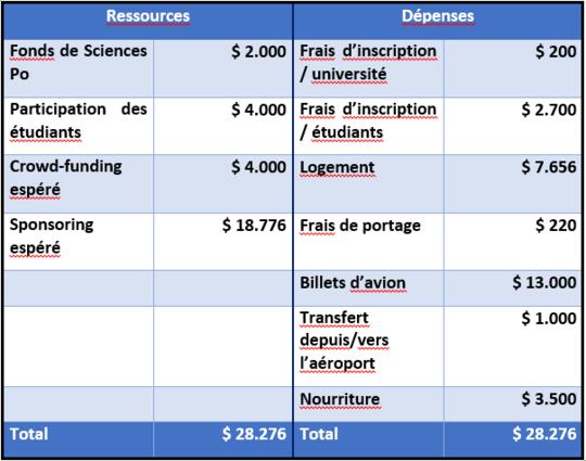 Budget_fr-1449749190