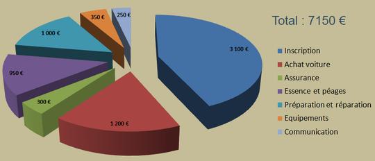Budget-1449776643