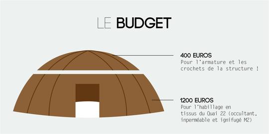 Budget-1449858888