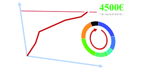 Graph1-1450260890