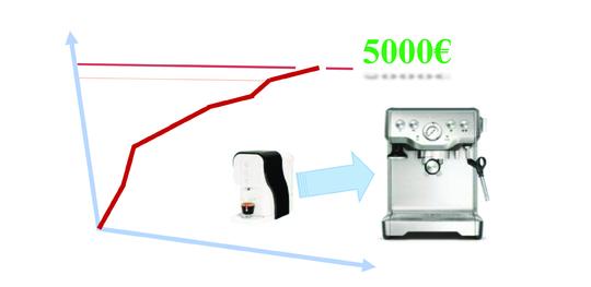 Graph2-1450260907