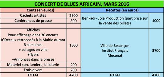Budget_concert_mars_2016-2_copie-1450339070
