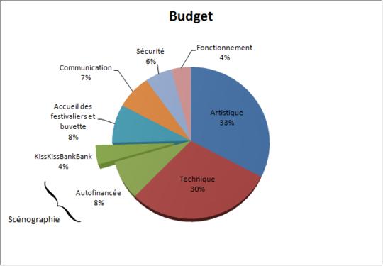 Budget_camambert_image-1450461724