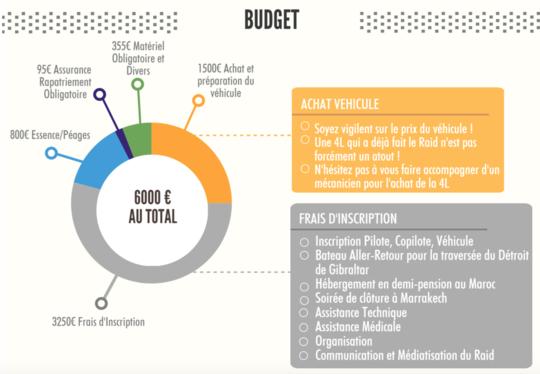 Budget-1450723578