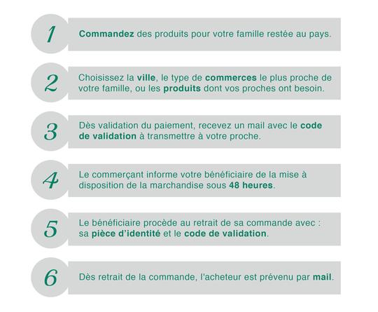 Listes_acheteurs-1451301410
