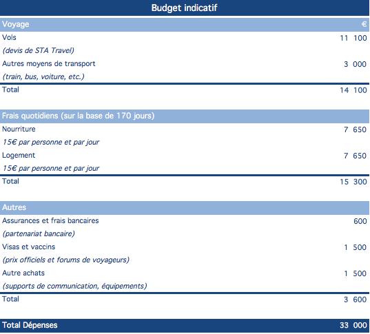 Budget_au_30_12_15-1451487309