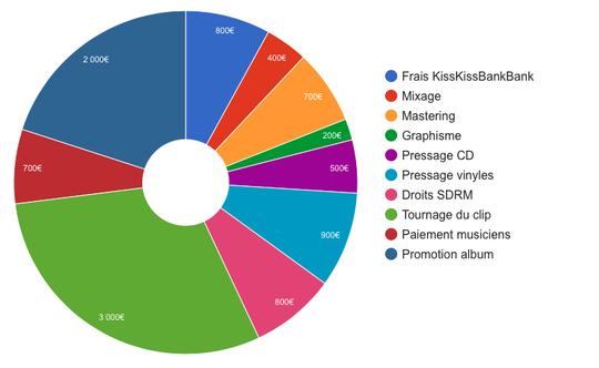 Chart1-1451856035