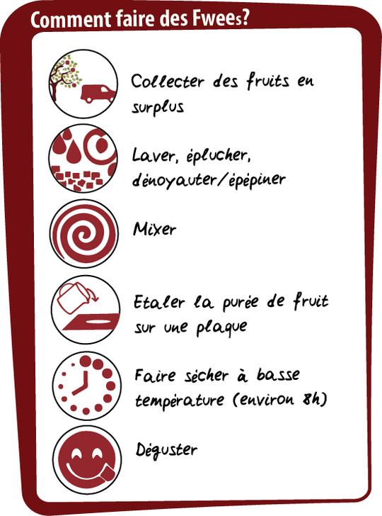 Comment_faire_des_fwee-1452472901