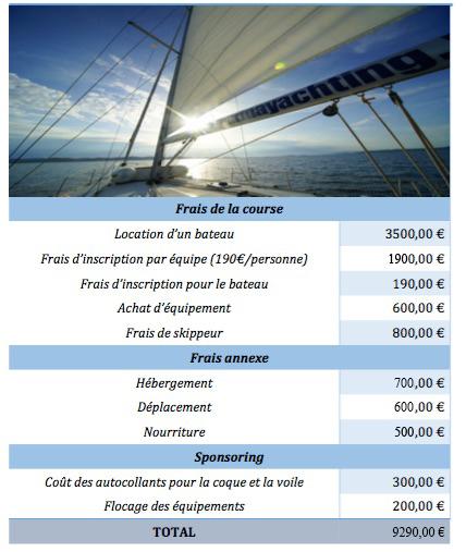 Budget_copy-1452706395