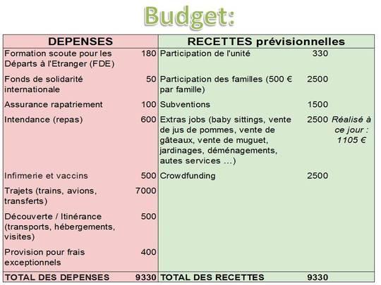 Budget_plus_gros-1452816113