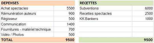 Budget-1452858426