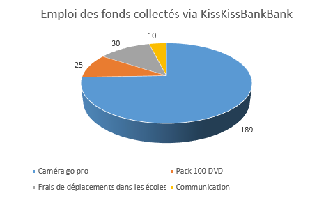 D_penses_kisskissbankbank-1453117423