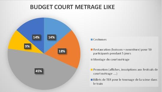 Budget2-1453148576