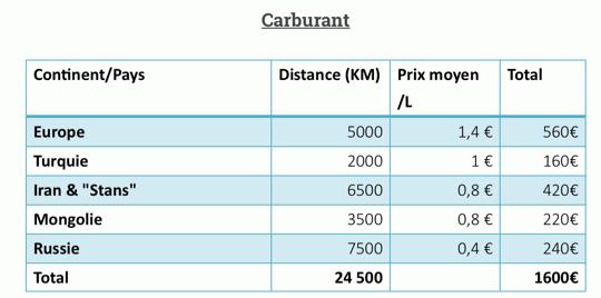 Carburant-1453632515