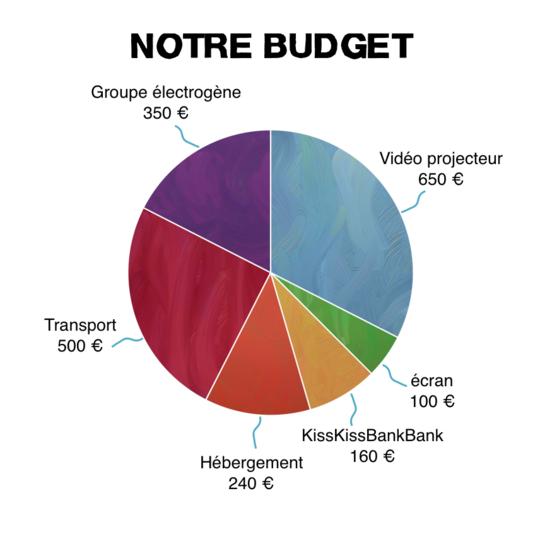 Diagrame_budget_compa-1454269183