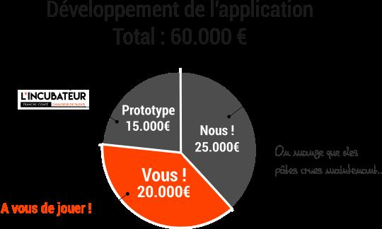 Financement-1454503535