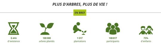 Plus_arbre_plus_vie1-1454506282