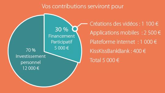 Contributions-1454521224