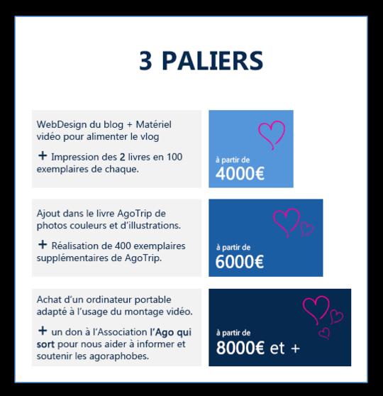 Paliers-1454682747