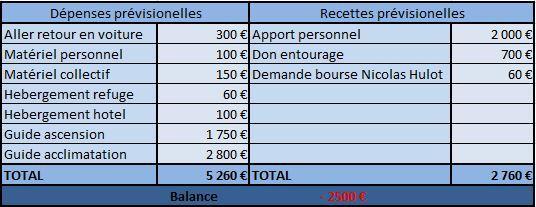 Budgetmontblanc-1454756263