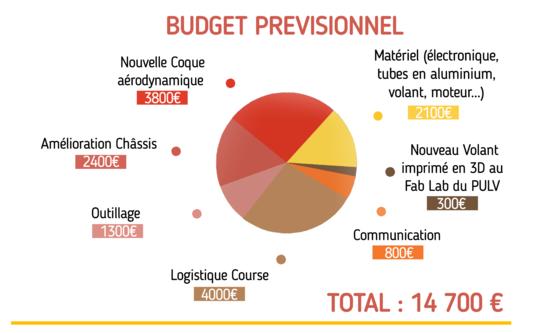 Budget_full_hd-1454779526