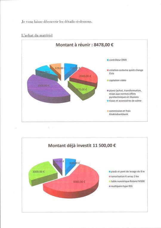 Investissements-1455025817