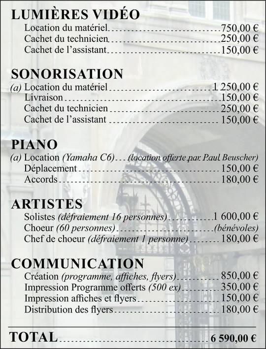 Budget-1455190702