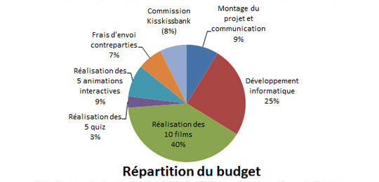 Repartition-budget-1456333594