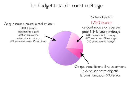 Budget_court-m_trage-1456775092
