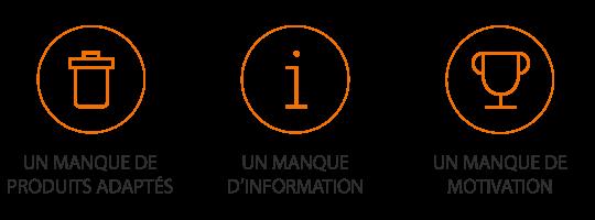 Problem_orange-1456910206
