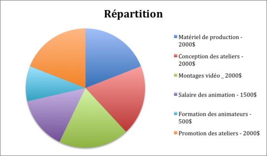 R_partition-1457444934