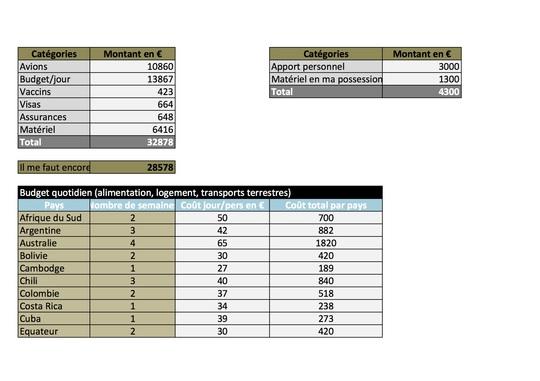 Budget-1457598275