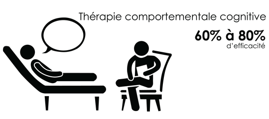 Therapie_comportemental-1457605380