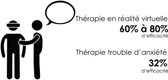 Therapie_realite_virtuelle-1457706301