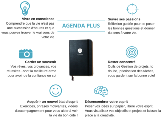 Agenda_plus_b_n_fices-1457866897