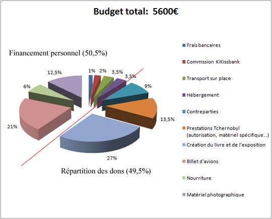 Budget_kiss-1457987555
