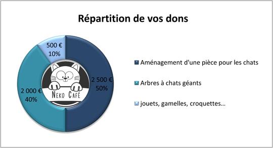Repart_dons-1458126669