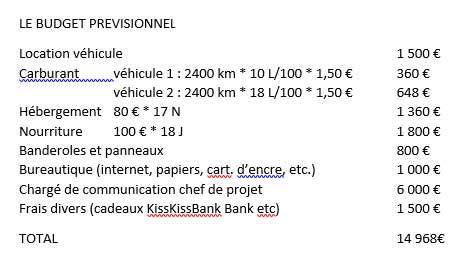Budget-1458128374