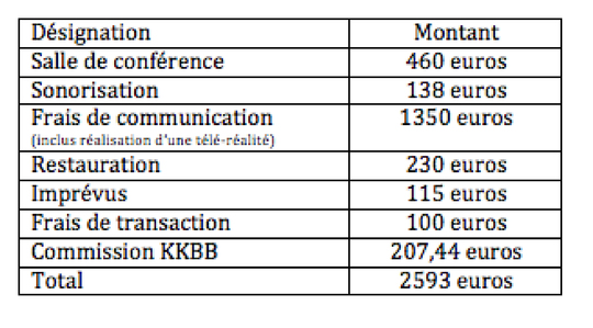 Budget-1458134580