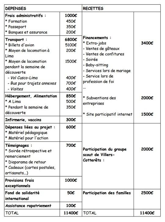 Commetuveux-1458237906