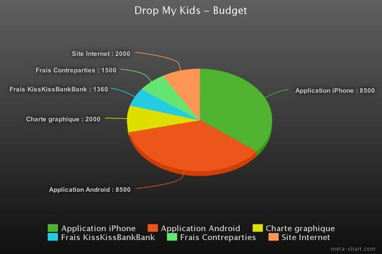 Chart-1458553270