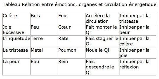 Tableau_des_emotions-1458732147