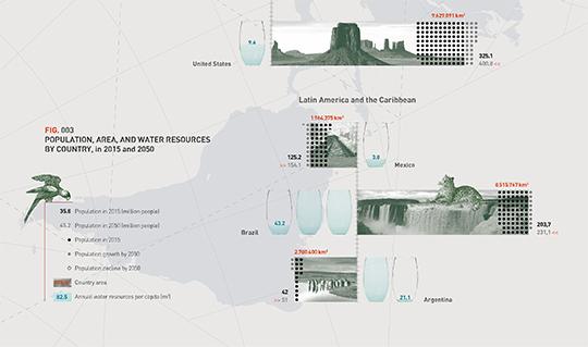 Territoire_eau_gros_plan_540-1459350241